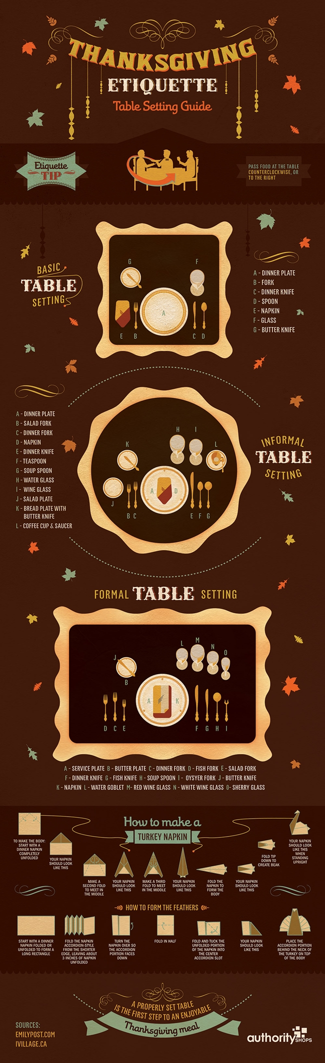 How To Set Your Table For Thanksgiving Infographic